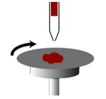 Illustration of spin-on dispense